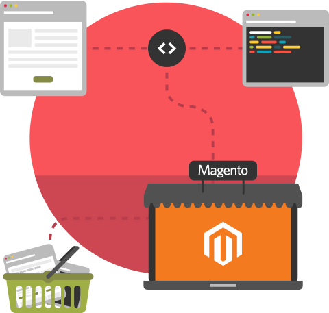 Magento e-commerce platform